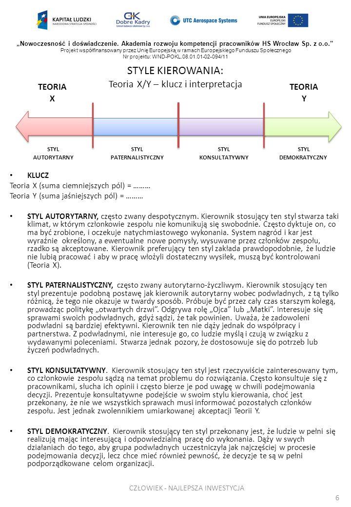 STYLE KIEROWANIA: Teoria X/Y – klucz i interpretacja