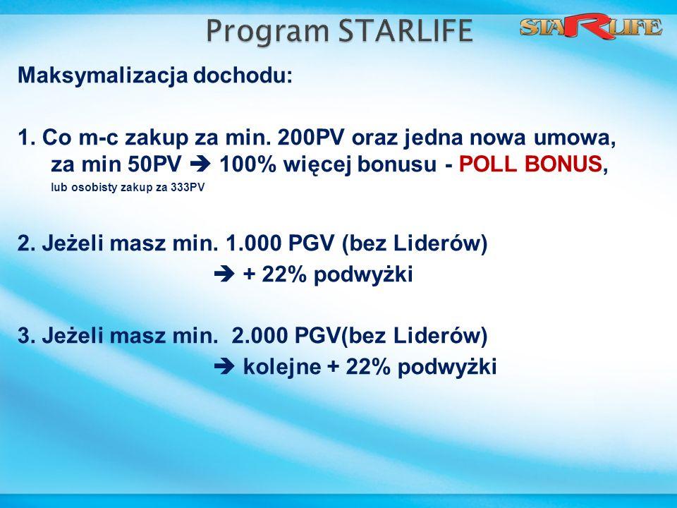 Program STARLIFE Maksymalizacja dochodu: