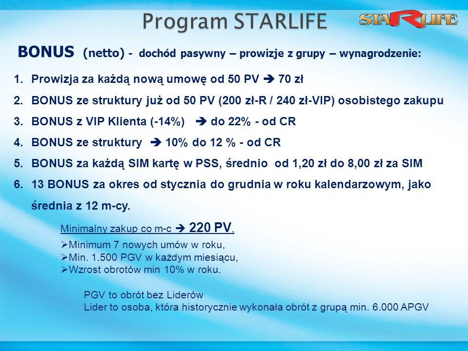 Program STARLIFE BONUS (netto) - dochód pasywny – prowizje z grupy – wynagrodzenie: Prowizja za każdą nową umowę od 50 PV  70 zł.