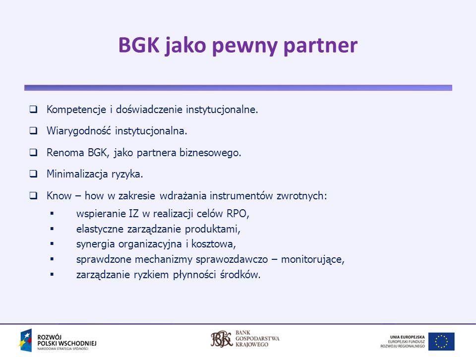 BGK jako pewny partner Kompetencje i doświadczenie instytucjonalne.