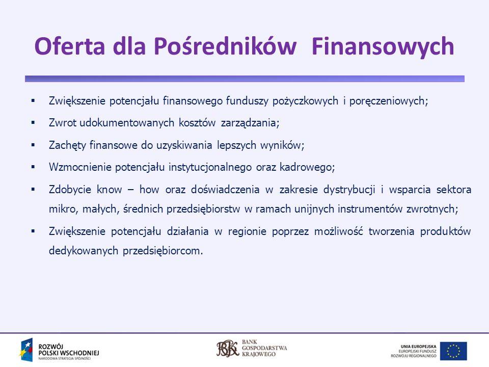 Oferta dla Pośredników Finansowych