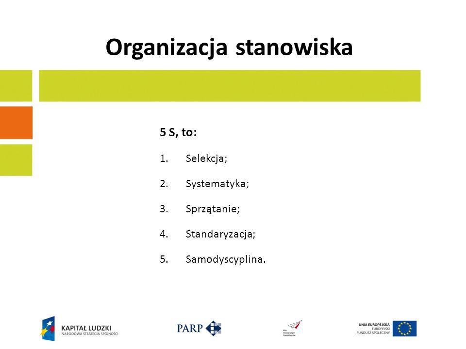 Organizacja stanowiska