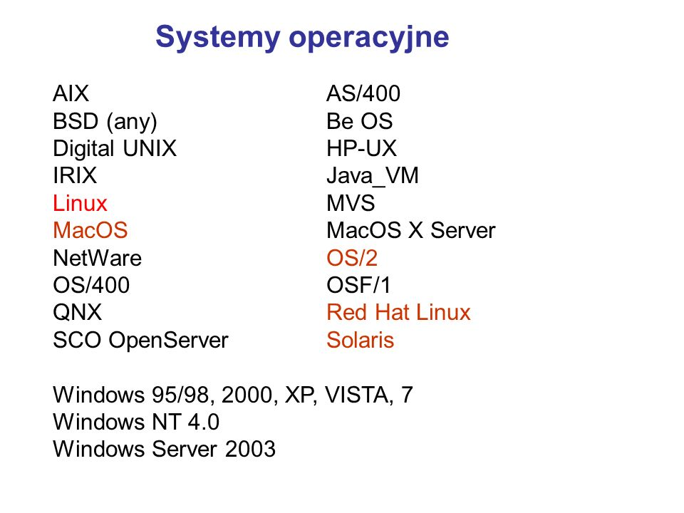 Systemy operacyjne AIX AS/400 BSD (any) Be OS Digital UNIX HP-UX