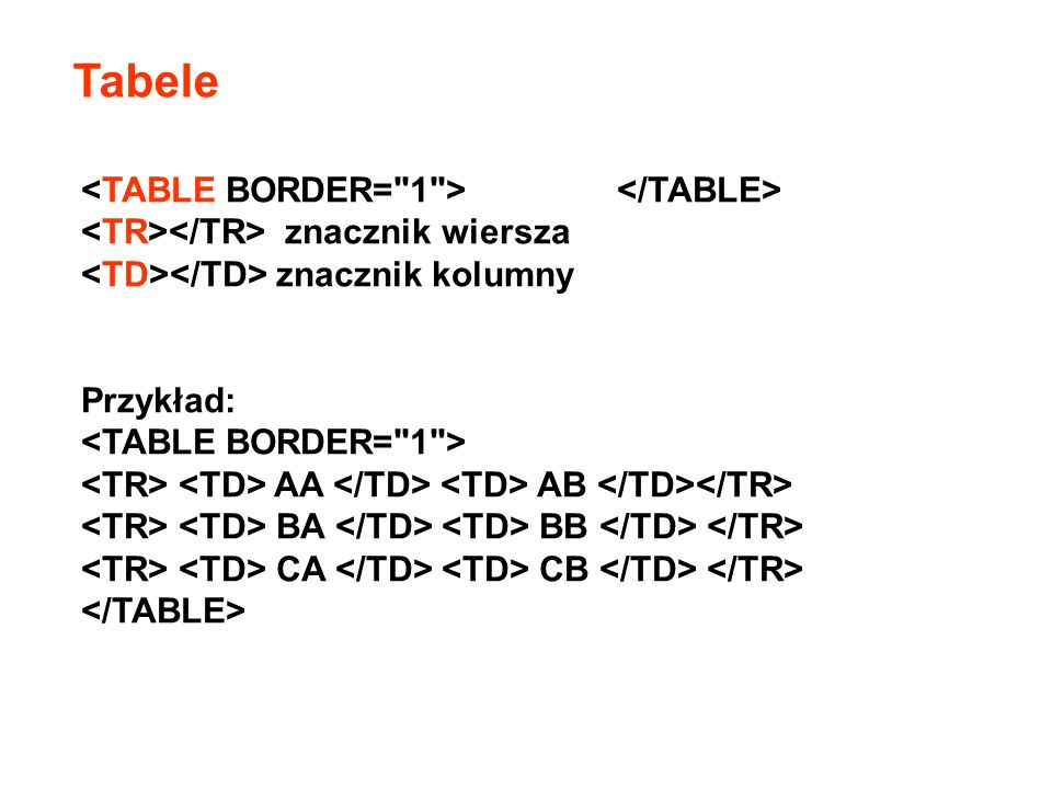 Tabele <TABLE BORDER= 1 > </TABLE>
