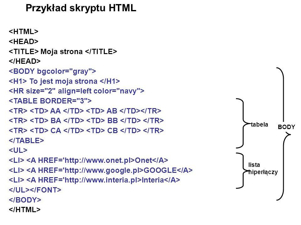 Przykład skryptu HTML <HTML> <HEAD>