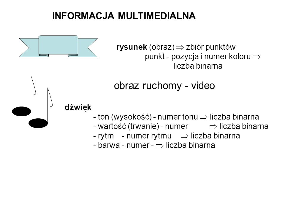 obraz ruchomy - video INFORMACJA MULTIMEDIALNA