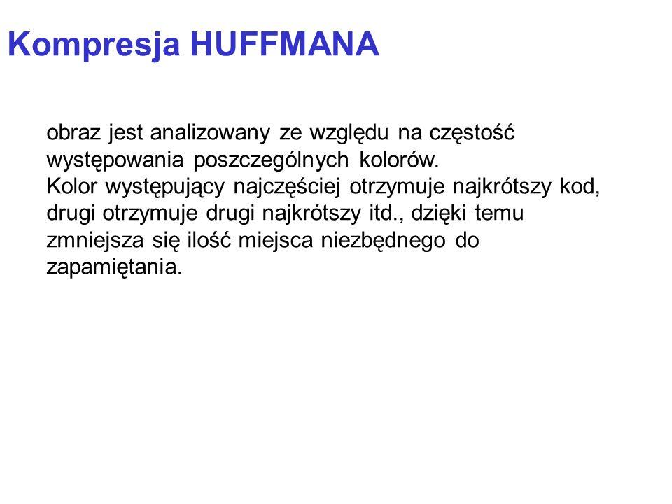 Kompresja HUFFMANA obraz jest analizowany ze względu na częstość występowania poszczególnych kolorów.