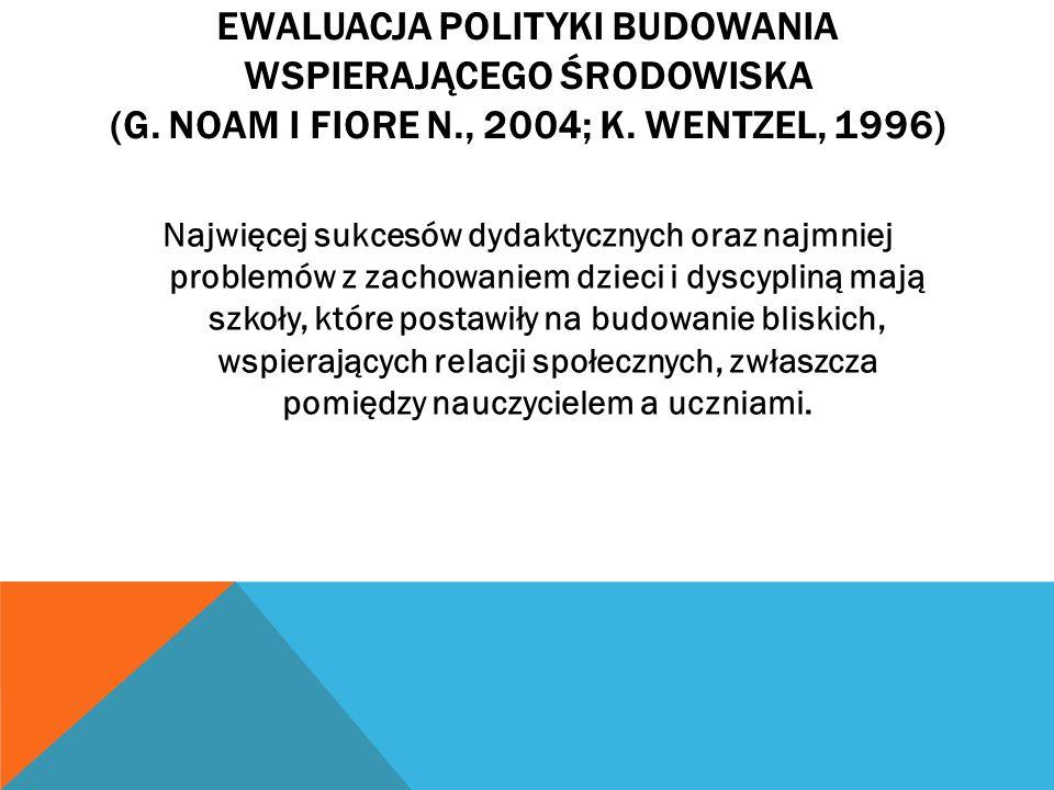 Ewaluacja polityki budowania wspierającego środowiska (G
