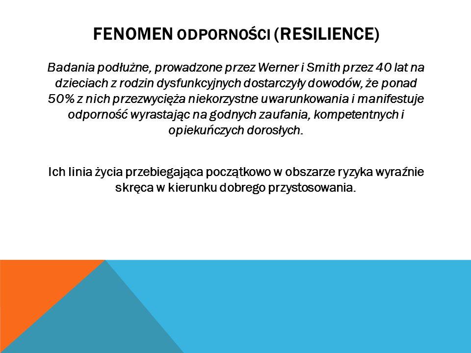 Fenomen odporności (resilience)