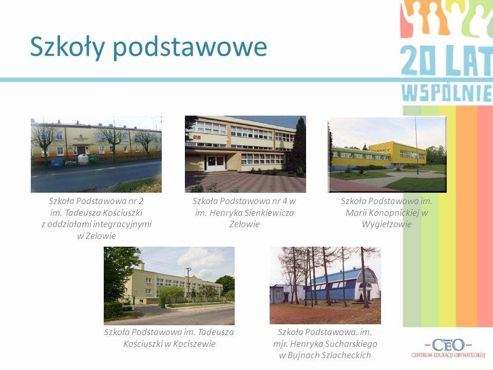 Szkoły podstawowe Szkoła Podstawowa nr 2 im. Tadeusza Kościuszki