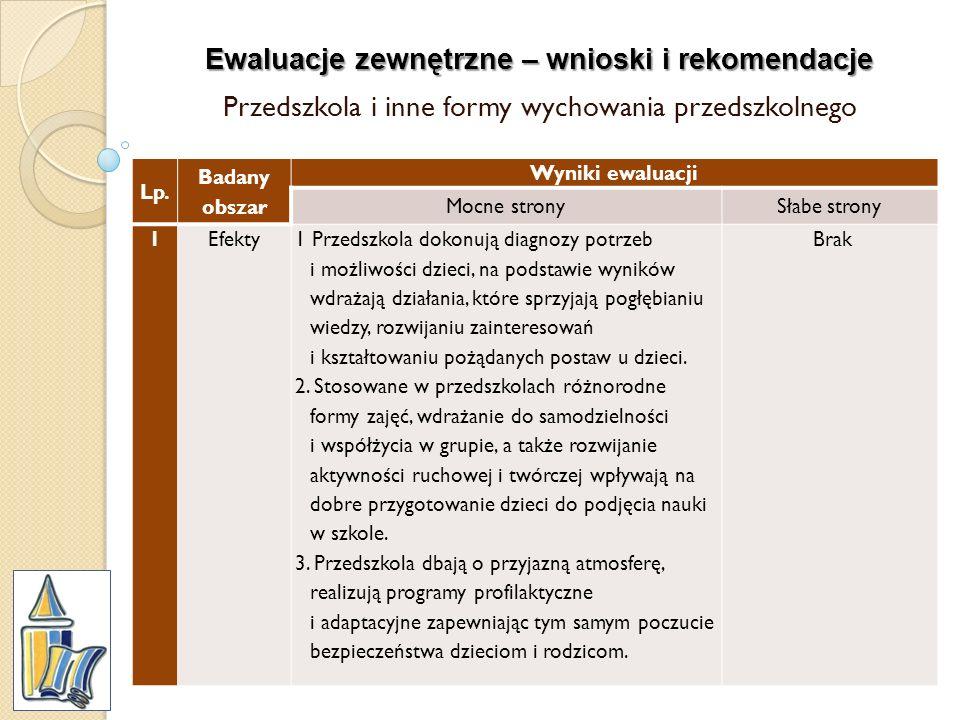 Ewaluacje zewnętrzne – wnioski i rekomendacje