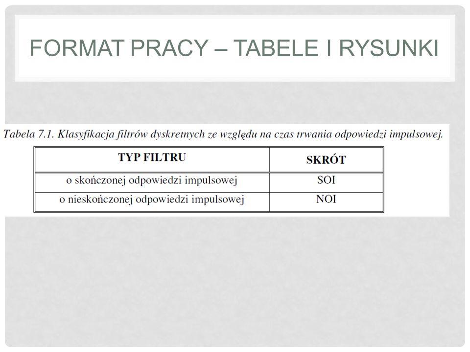 Format pracy – tabele i rysunki