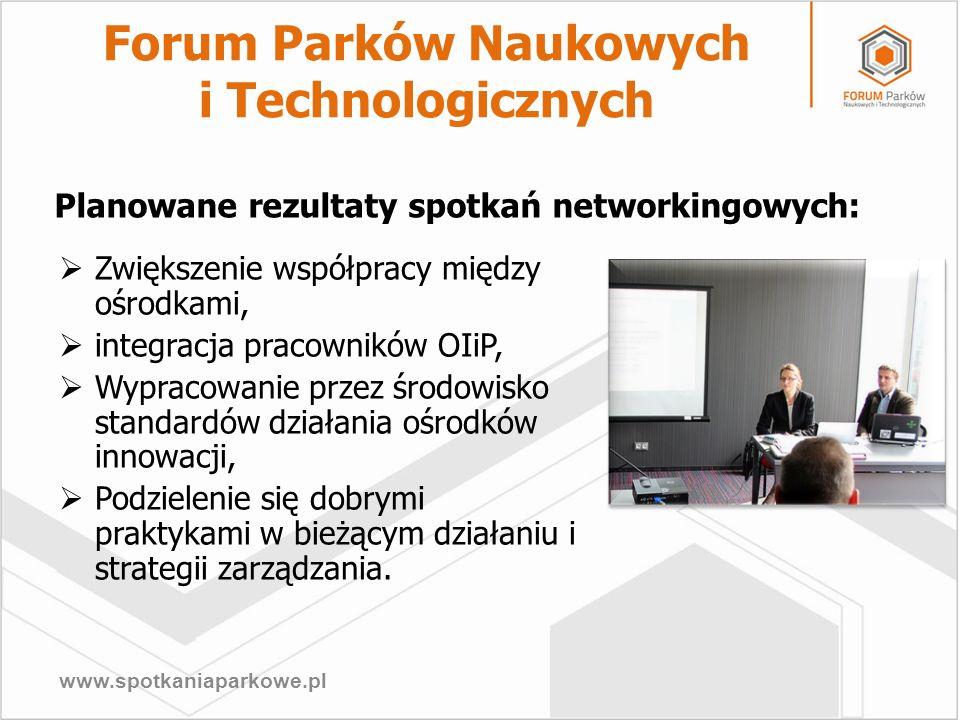 Planowane rezultaty spotkań networkingowych: