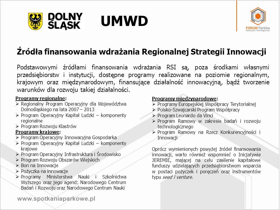 UMWD Źródła finansowania wdrażania Regionalnej Strategii Innowacji