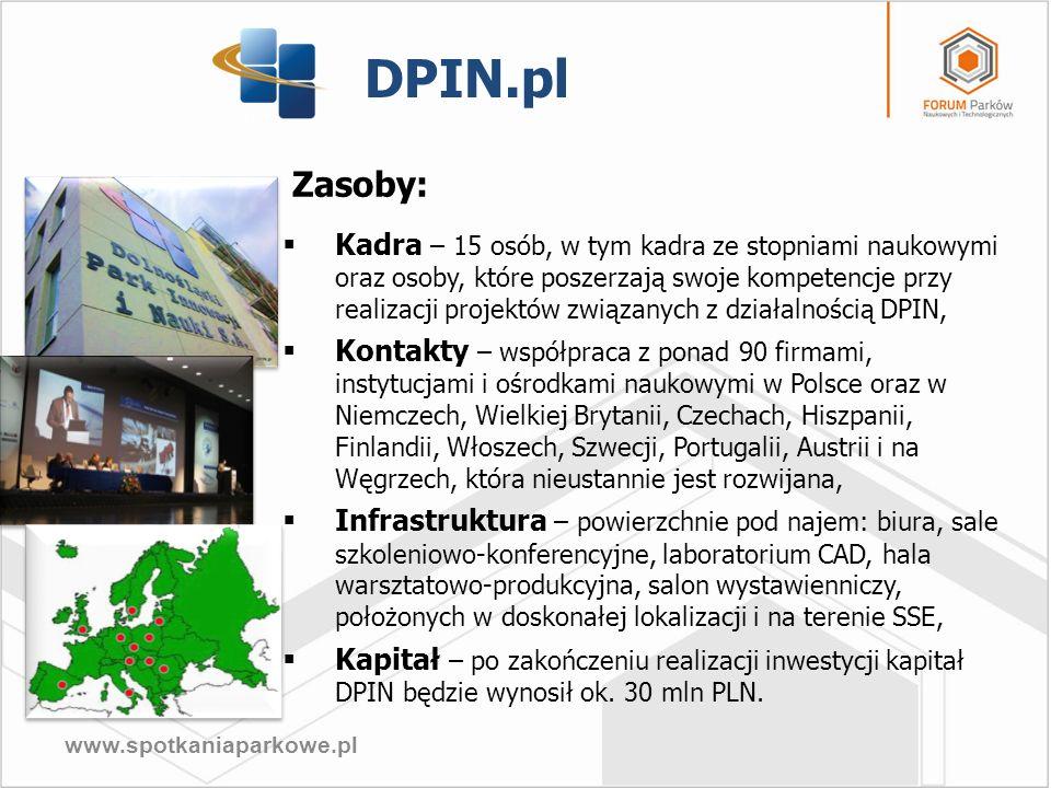 DPIN.pl Zasoby: