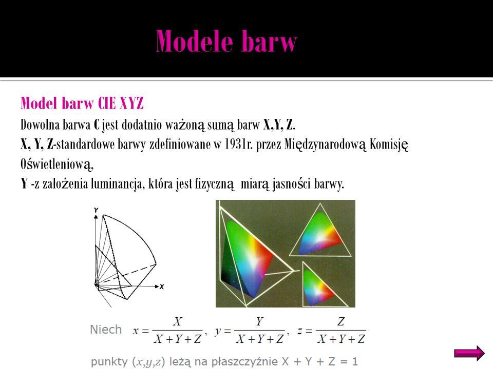 Modele barw Model barw CIE XYZ