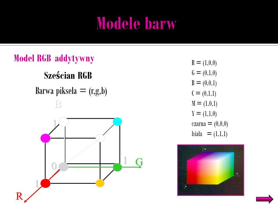 Modele barw Model RGB addytywny Sześcian RGB Barwa piksela = (r,g,b) B
