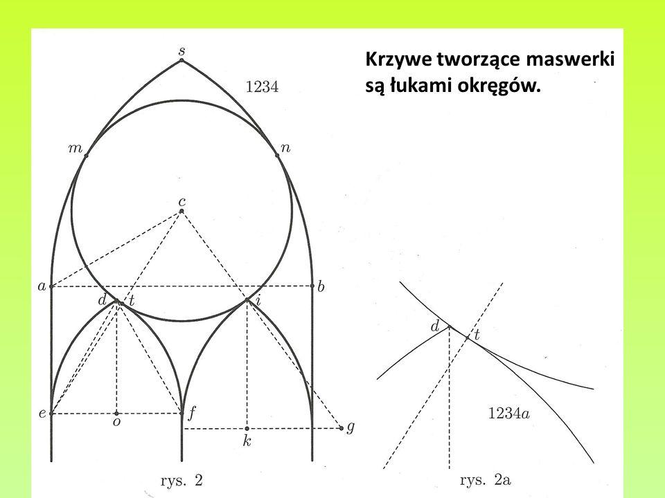 Krzywe tworzące maswerki są łukami okręgów.