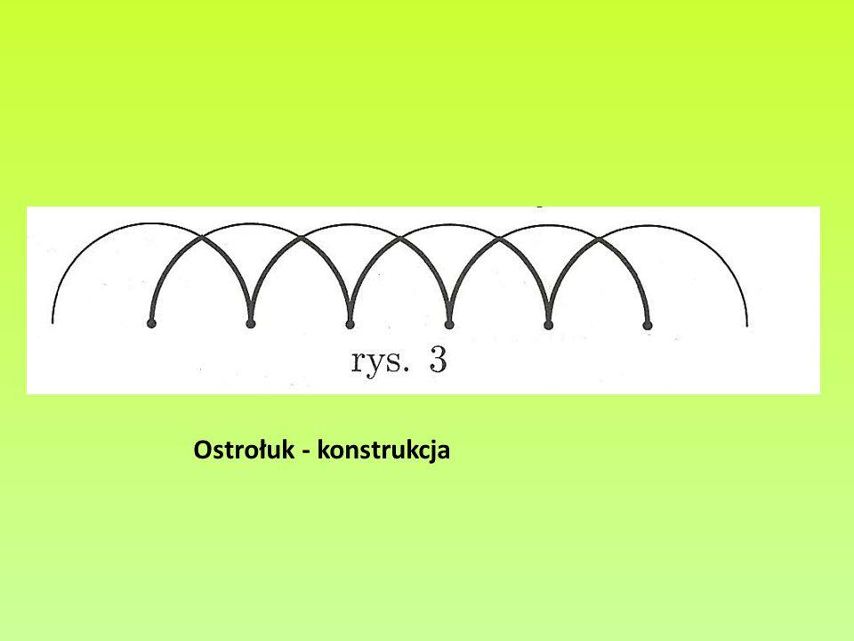 Ostrołuk - konstrukcja