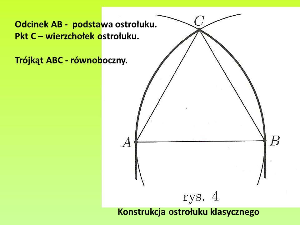 Odcinek AB - podstawa ostrołuku.