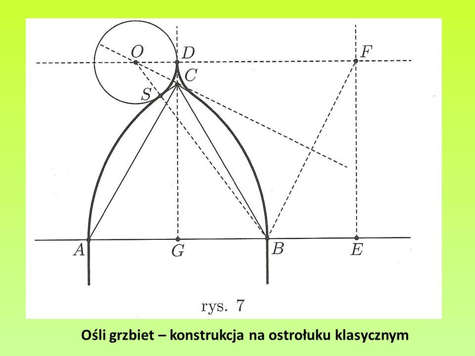 Ośli grzbiet – konstrukcja na ostrołuku klasycznym