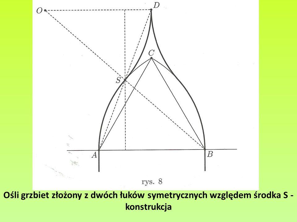 Ośli grzbiet złożony z dwóch łuków symetrycznych względem środka S - konstrukcja