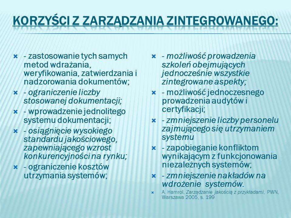 Korzyści z zarządzania zintegrowanego: