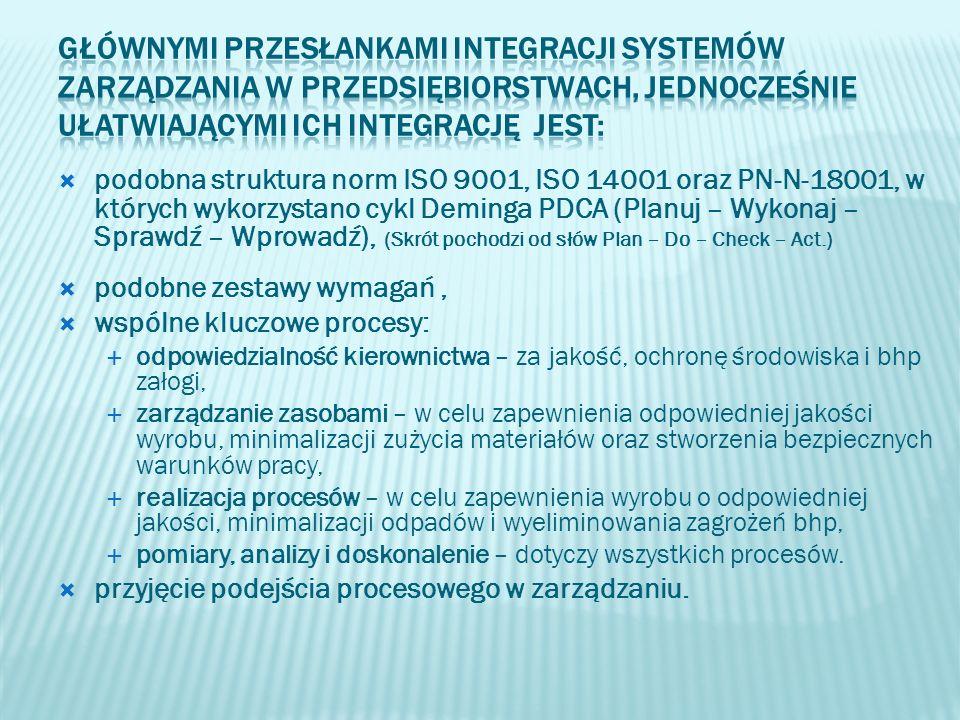 Głównymi przesłankami integracji systemów zarządzania w przedsiębiorstwach, jednocześnie ułatwiającymi ich integrację jest: