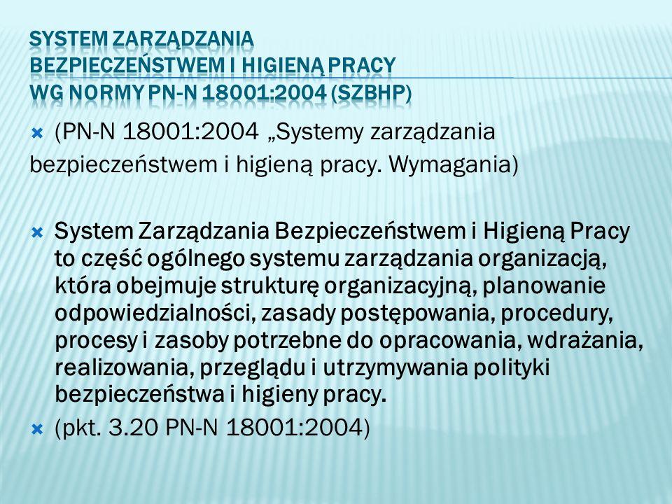 """(PN-N 18001:2004 """"Systemy zarządzania"""