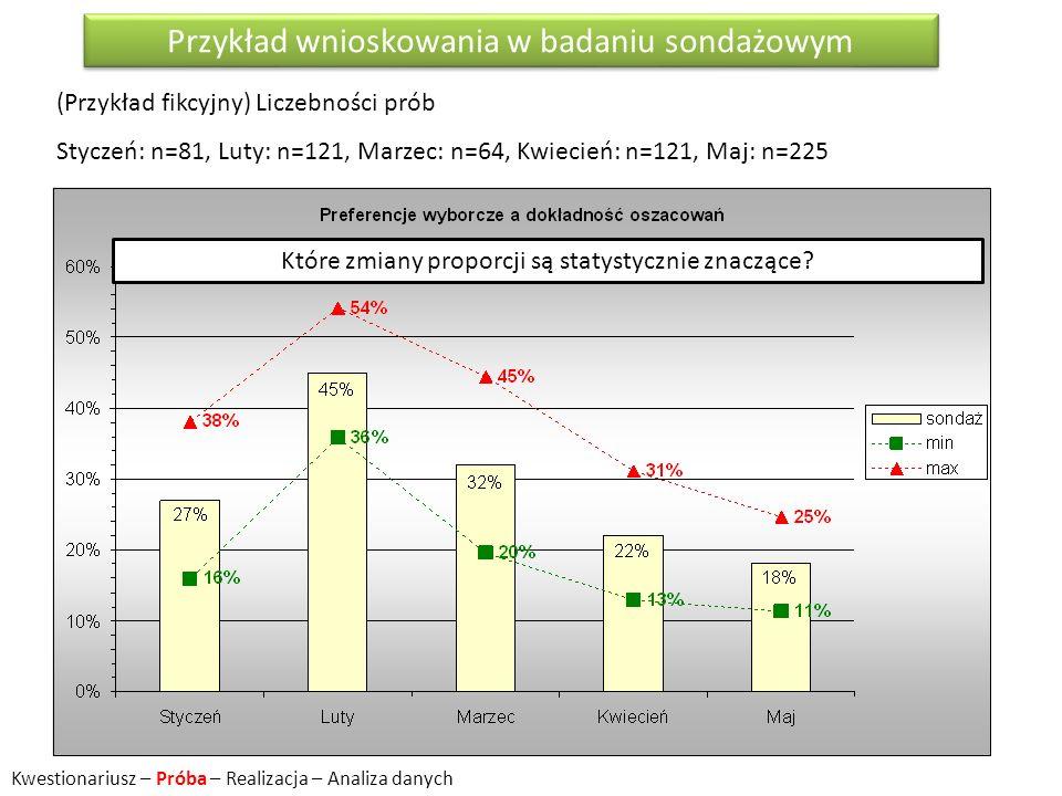 Przykład wnioskowania w badaniu sondażowym