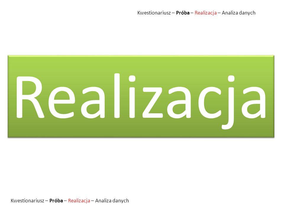 Realizacja Kwestionariusz – Próba – Realizacja – Analiza danych