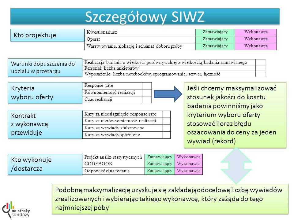 Szczegółowy SIWZ Kto projektuje Kryteria wyboru oferty