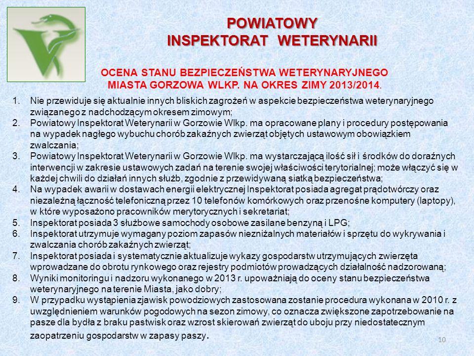 INSPEKTORAT WETERYNARII MIASTA GORZOWA WLKP. NA OKRES ZIMY 2013/2014.