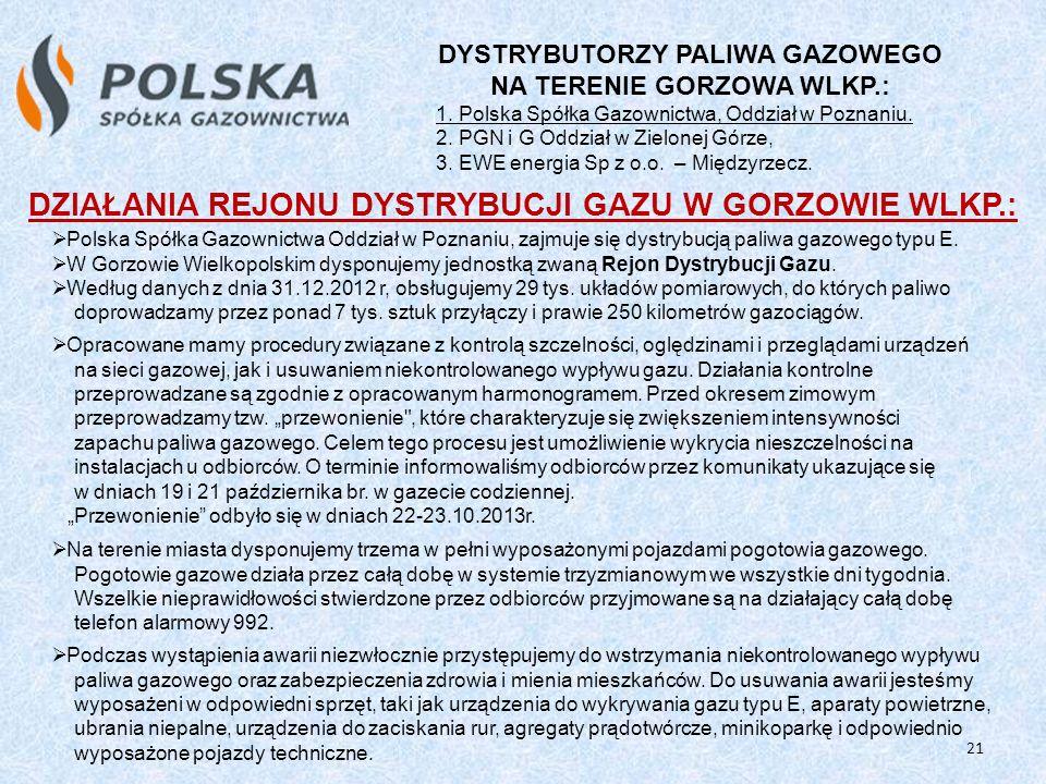 DZIAŁANIA REJONU DYSTRYBUCJI GAZU W GORZOWIE WLKP.: