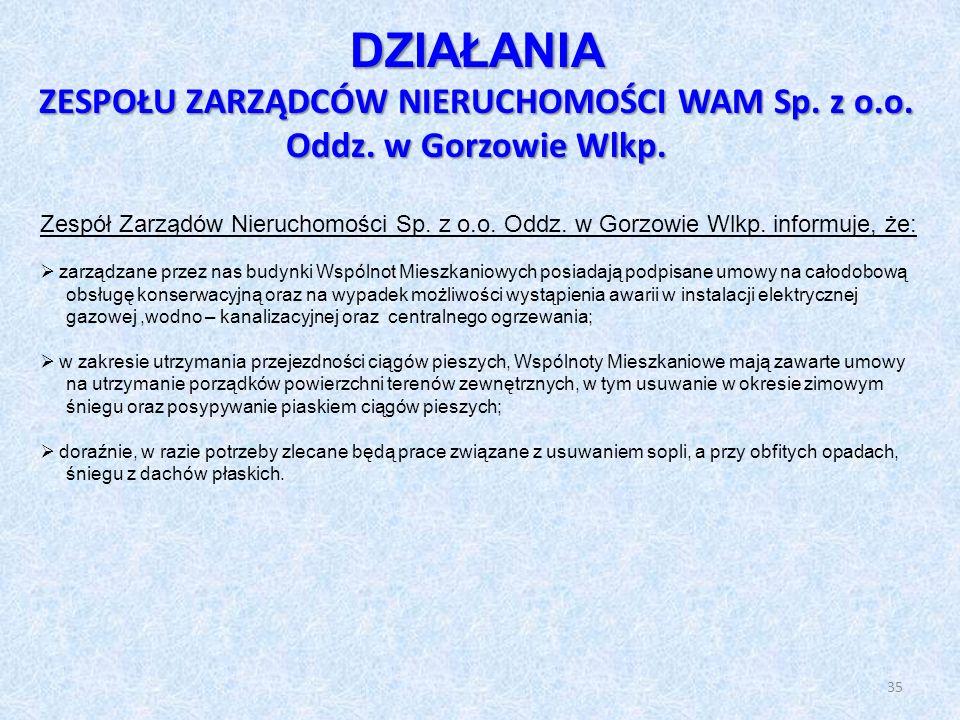 ZESPOŁU ZARZĄDCÓW NIERUCHOMOŚCI WAM Sp. z o.o. Oddz. w Gorzowie Wlkp.