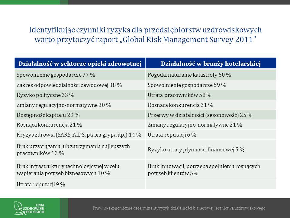 """Identyfikując czynniki ryzyka dla przedsiębiorstw uzdrowiskowych warto przytoczyć raport """"Global Risk Management Survey 2011"""