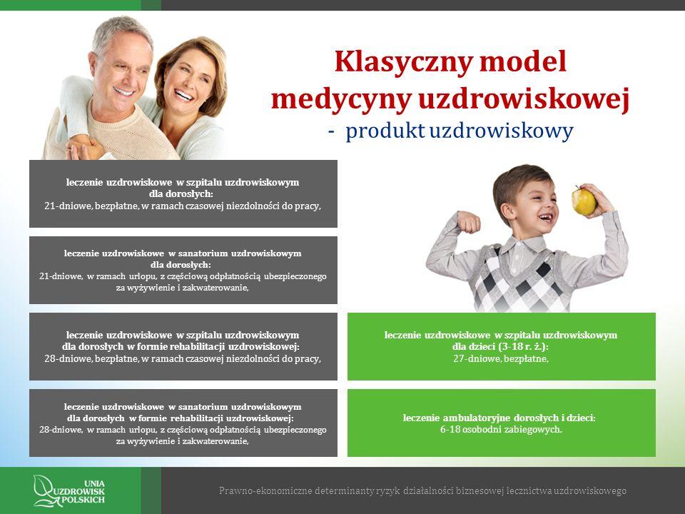 Klasyczny model medycyny uzdrowiskowej - produkt uzdrowiskowy
