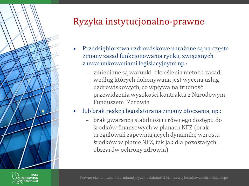 Ryzyka instytucjonalno-prawne
