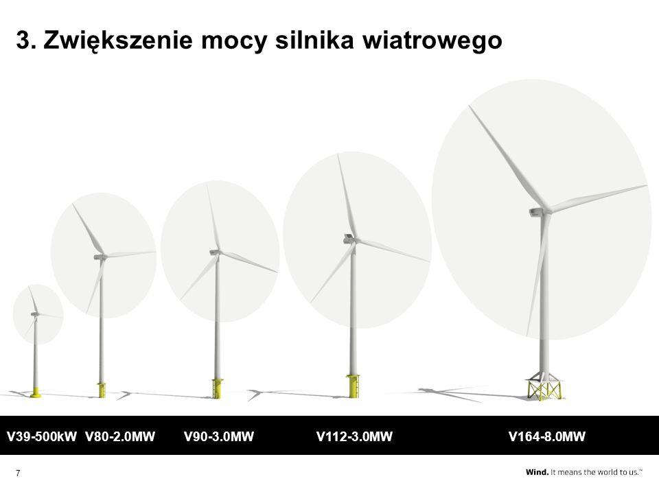 3. Zwiększenie mocy silnika wiatrowego