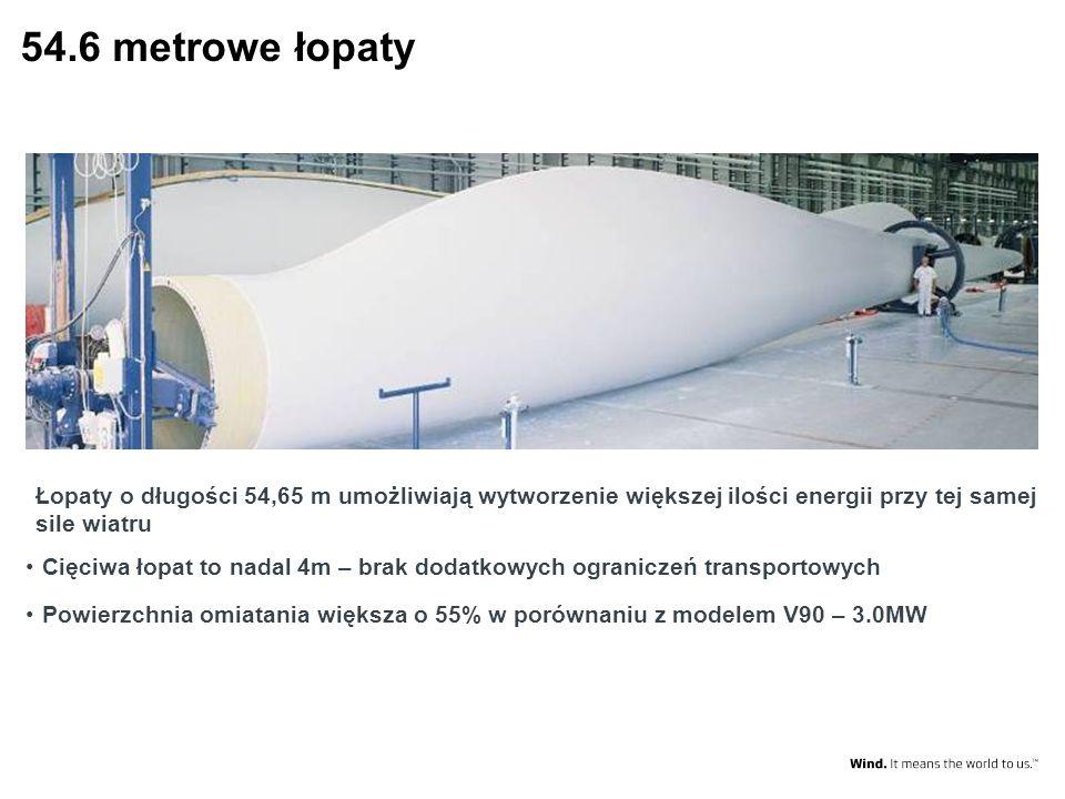 54.6 metrowe łopaty Łopaty o długości 54,65 m umożliwiają wytworzenie większej ilości energii przy tej samej sile wiatru.