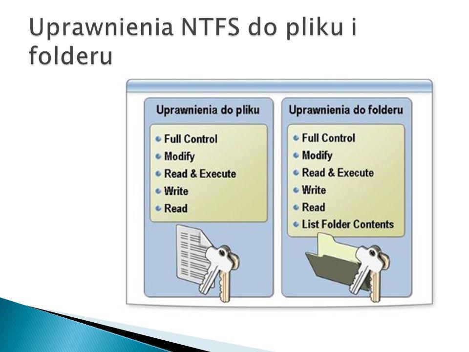 Uprawnienia NTFS do pliku i folderu