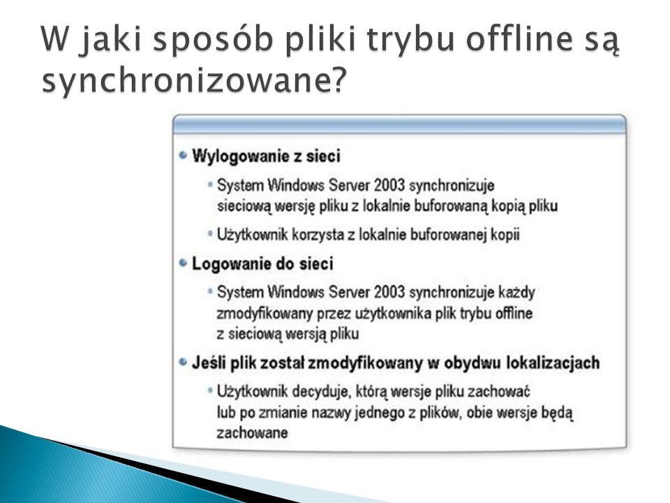 W jaki sposób pliki trybu offline są synchronizowane