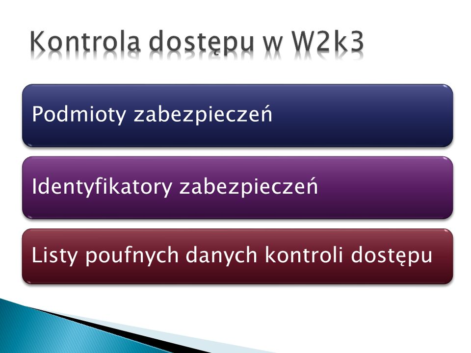 Kontrola dostępu w W2k3 Listy poufnych danych kontroli dostępu