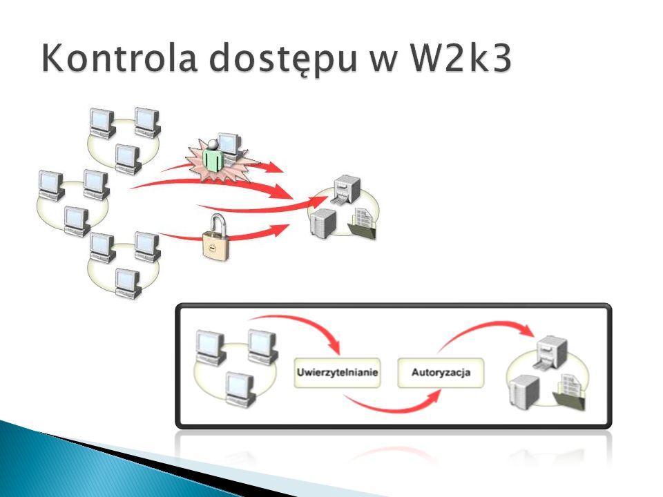 Kontrola dostępu w W2k3