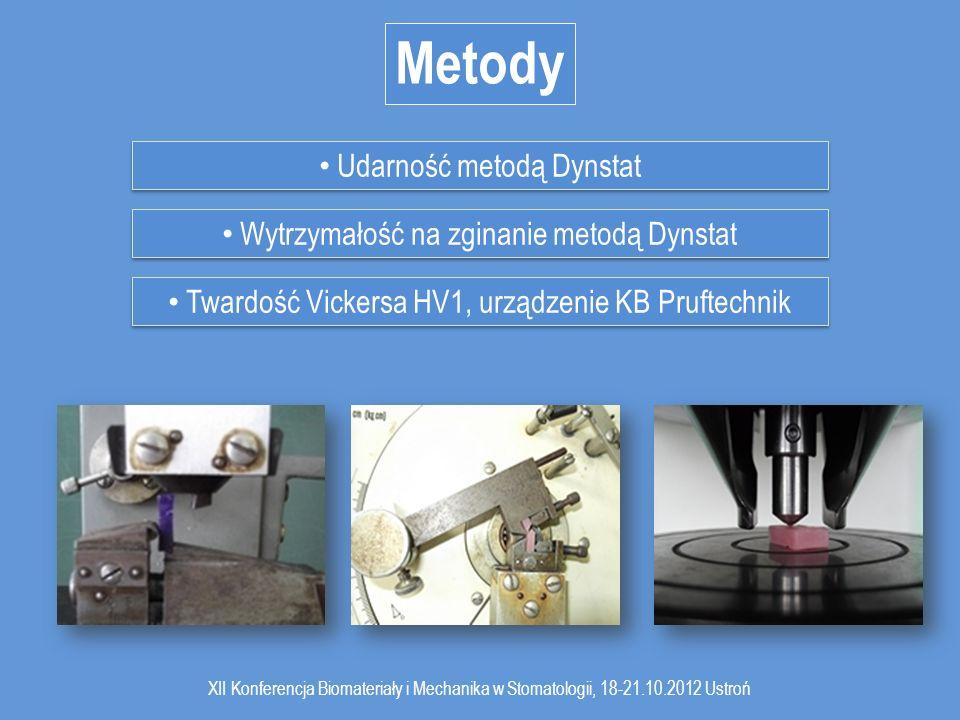 Metody Udarność metodą Dynstat Wytrzymałość na zginanie metodą Dynstat