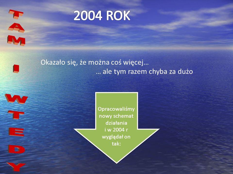 2004 ROK TAM I WTEDY Okazało się, że można coś więcej…