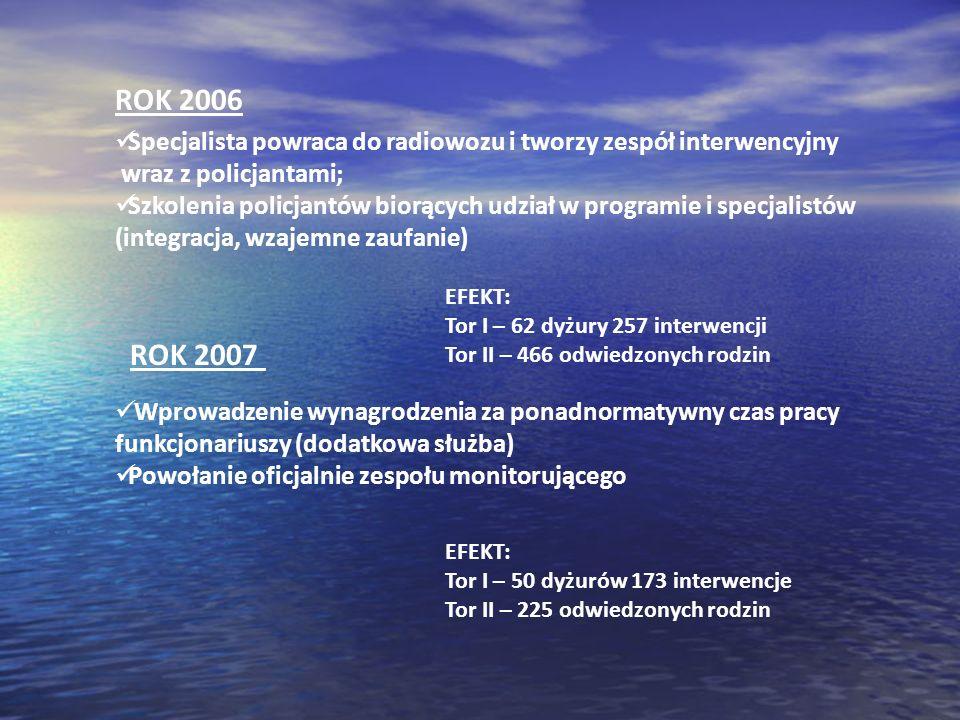 ROK 2006 Specjalista powraca do radiowozu i tworzy zespół interwencyjny wraz z policjantami;