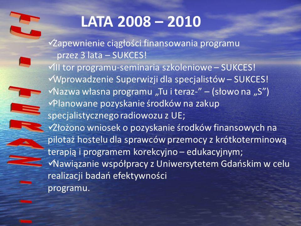 LATA 2008 – 2010 Zapewnienie ciągłości finansowania programu przez 3 lata – SUKCES! III tor programu-seminaria szkoleniowe – SUKCES!