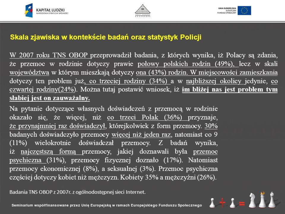 Skala zjawiska w kontekście badań oraz statystyk Policji