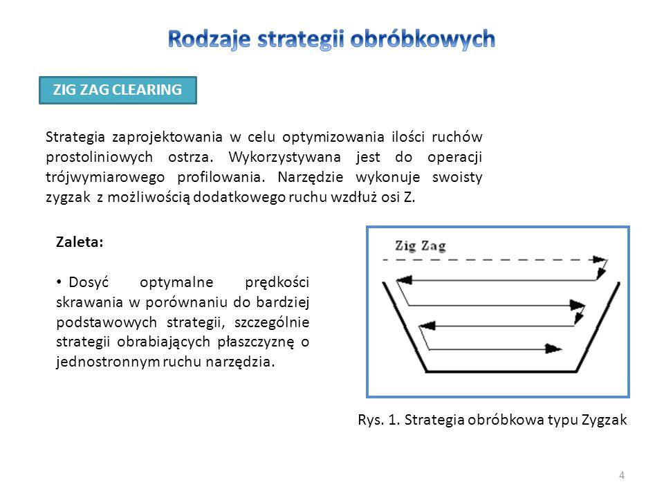 Rodzaje strategii obróbkowych
